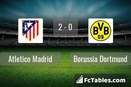 Podgląd zdjęcia Atletico Madryt - Borussia Dortmund