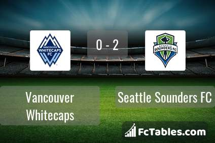 Podgląd zdjęcia Vancouver Whitecaps - Seattle Sounders FC