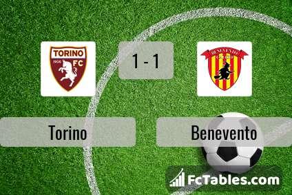 Preview image Torino - Benevento
