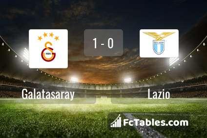 Podgląd zdjęcia Galatasaray Stambuł - Lazio Rzym