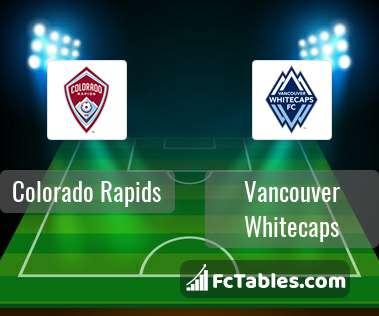 Podgląd zdjęcia Colorado Rapids - Vancouver Whitecaps