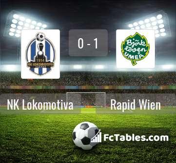 Nk Lokomotiva Vs Rapid Wien H2h 26 Aug 2020 Head To Head Stats Prediction