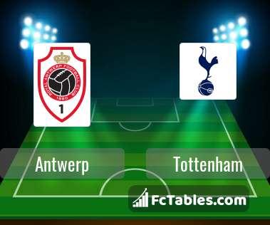 Anteprima della foto Antwerp - Tottenham Hotspur