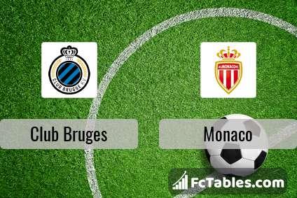 Club Brugge AS Monaco H2H