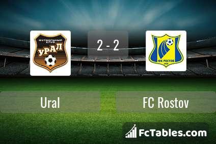 Preview image Ural - FC Rostov