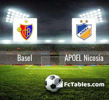 Podgląd zdjęcia FC Basel - APOEL Nikozja