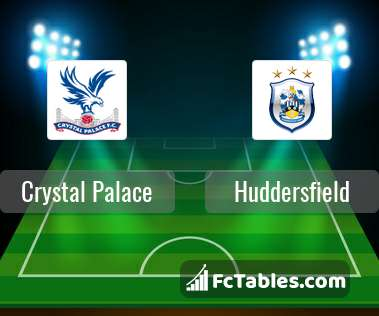 Podgląd zdjęcia Crystal Palace - Huddersfield Town