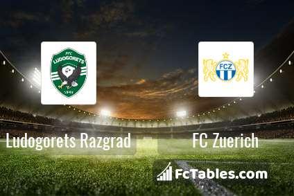 Preview image Ludogorets Razgrad - FC Zuerich