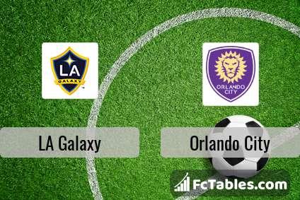 Podgląd zdjęcia LA Galaxy - Orlando City