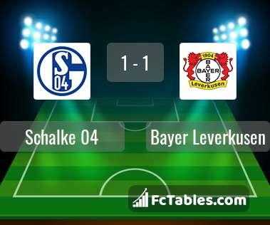 Podgląd zdjęcia Schalke 04 - Bayer Leverkusen