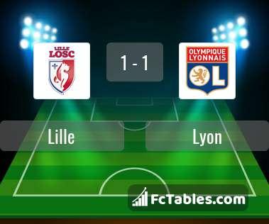 Preview image Lille - Lyon