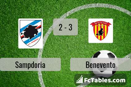 Preview image Sampdoria - Benevento