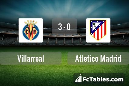 Villarreal atletico madrid livescores result la liga 12 dec 2016 - Villarreal fc league table ...