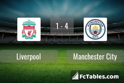 Podgląd zdjęcia Liverpool FC - Manchester City