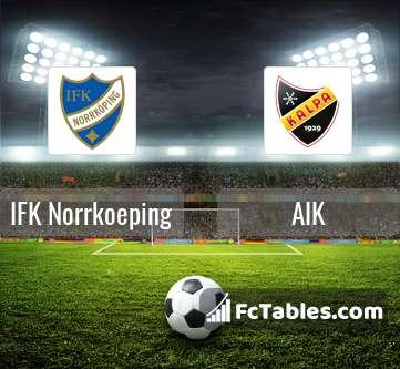 Anteprima della foto IFK Norrkoeping - AIK