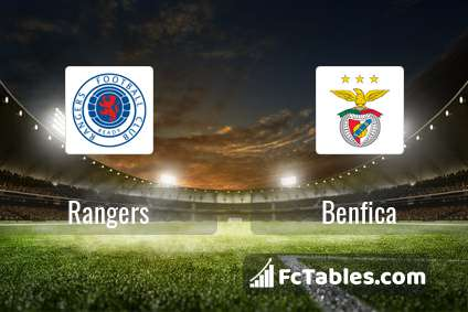 Preview image Rangers - Benfica