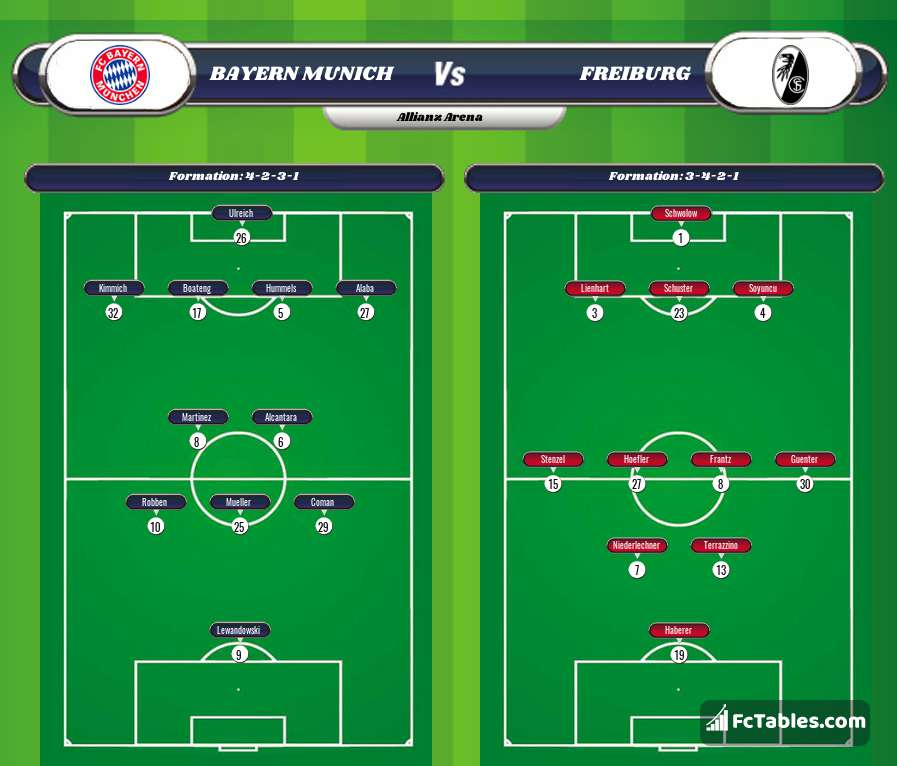 Preview image Bayern Munich - Freiburg