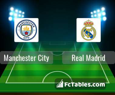 Preview image Manchester City - Real Madrid