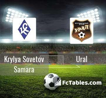 Preview image Krylya Sovetov Samara - Ural