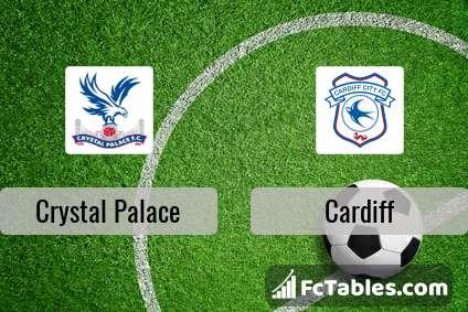 Podgląd zdjęcia Crystal Palace - Cardiff City