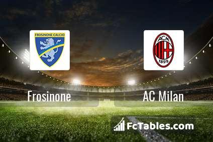 Podgląd zdjęcia Frosinone - AC Milan