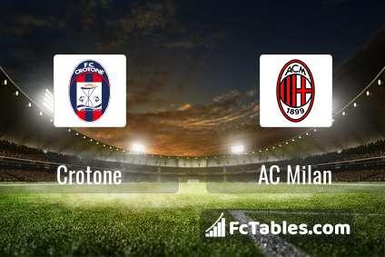 Podgląd zdjęcia Crotone - AC Milan