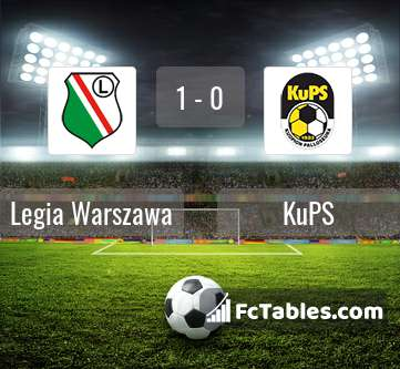 Anteprima della foto Legia Warszawa - KuPS