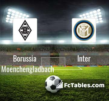 Preview image Borussia Moenchengladbach - Inter