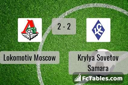 Anteprima della foto Lokomotiv Moscow - Krylya Sovetov Samara