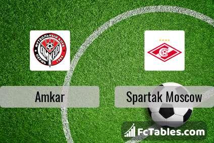 Preview image Amkar - Spartak Moscow