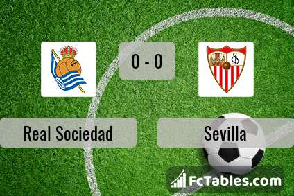 Podgląd zdjęcia Real Sociedad - Sevilla FC