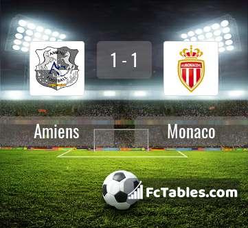 Preview image Amiens - Monaco