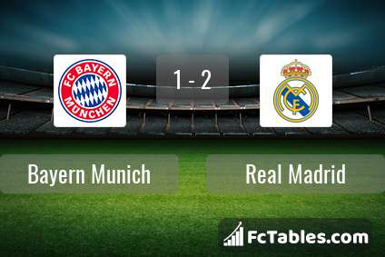 Preview image Bayern Munich - Real Madrid