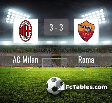 Podgląd zdjęcia AC Milan - AS Roma