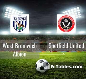 Podgląd zdjęcia West Bromwich Albion - Sheffield United
