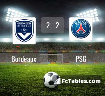 Anteprima della foto Bordeaux - PSG