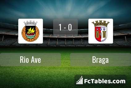 Anteprima della foto Rio Ave - Braga