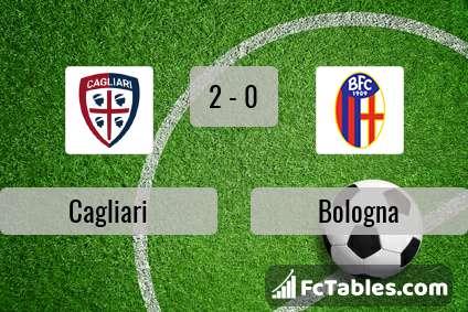 Anteprima della foto Cagliari - Bologna