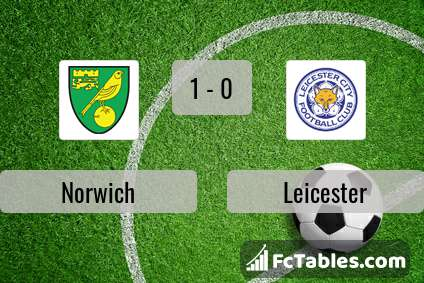 Preview image Norwich - Leicester