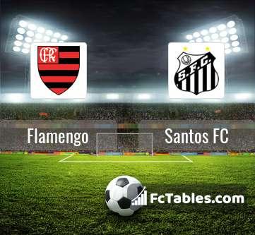 Santos vs flamengo betting expert soccer royal cyprus betting