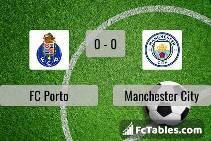 Preview image FC Porto - Manchester City