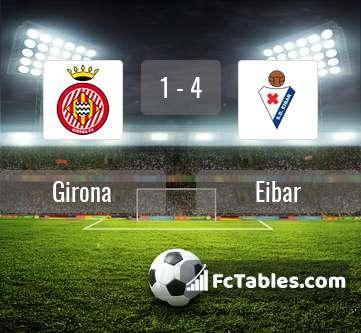 Podgląd zdjęcia Girona - Eibar