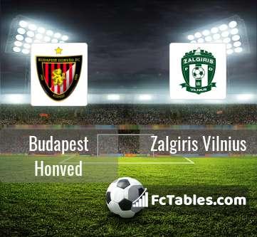 Anteprima della foto Budapest Honved - Zalgiris Vilnius