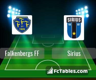 Preview image Falkenbergs FF - Sirius