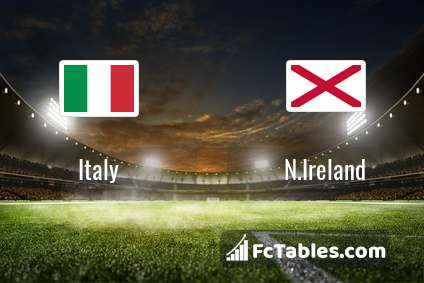 Preview image Italy - N.Ireland