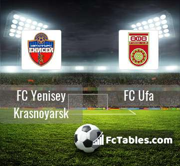 Preview image FC Yenisey Krasnoyarsk - FC Ufa