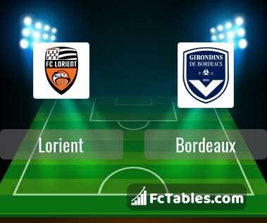 Preview image Lorient - Bordeaux