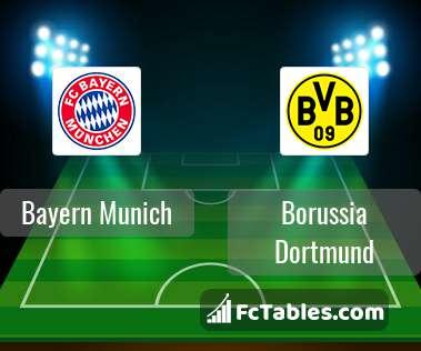 Podgląd zdjęcia Bayern Monachium - Borussia Dortmund