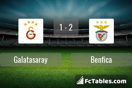 Preview image Galatasaray - Benfica