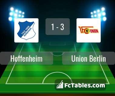 Podgląd zdjęcia Hoffenheim - Union Berlin